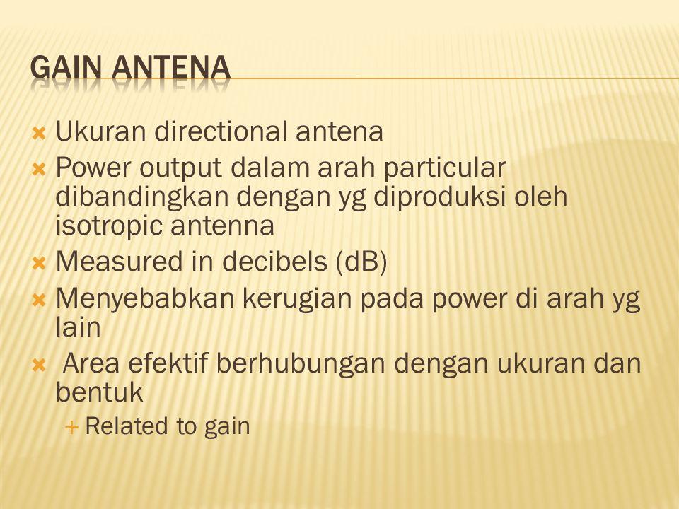 Gain Antena Ukuran directional antena