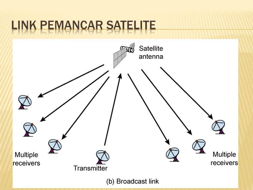Link Pemancar Satelite