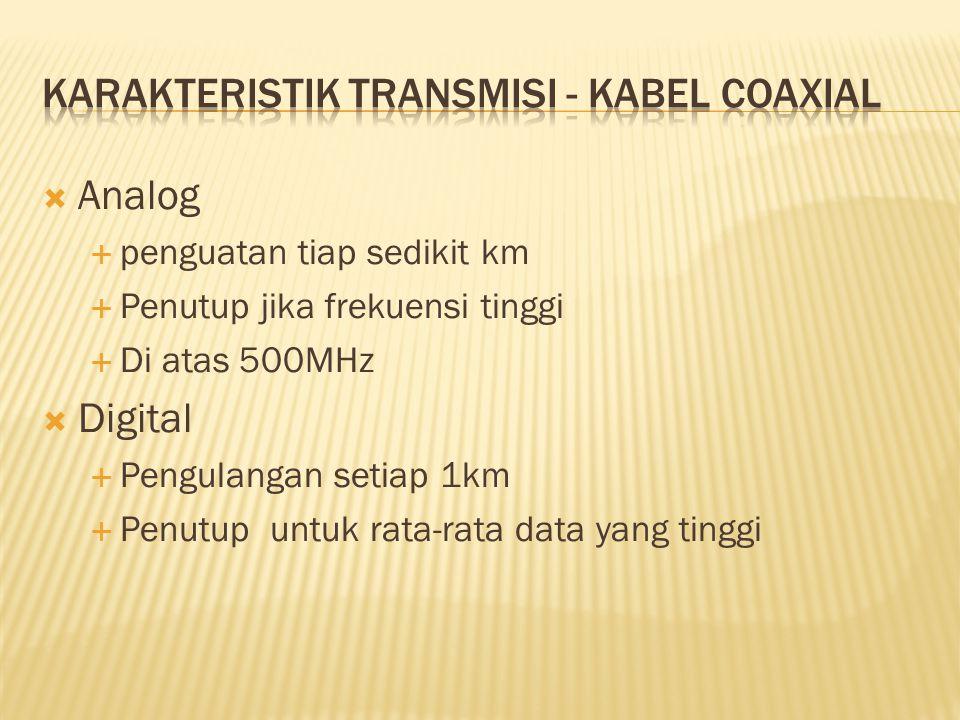 Karakteristik Transmisi - kabel Coaxial