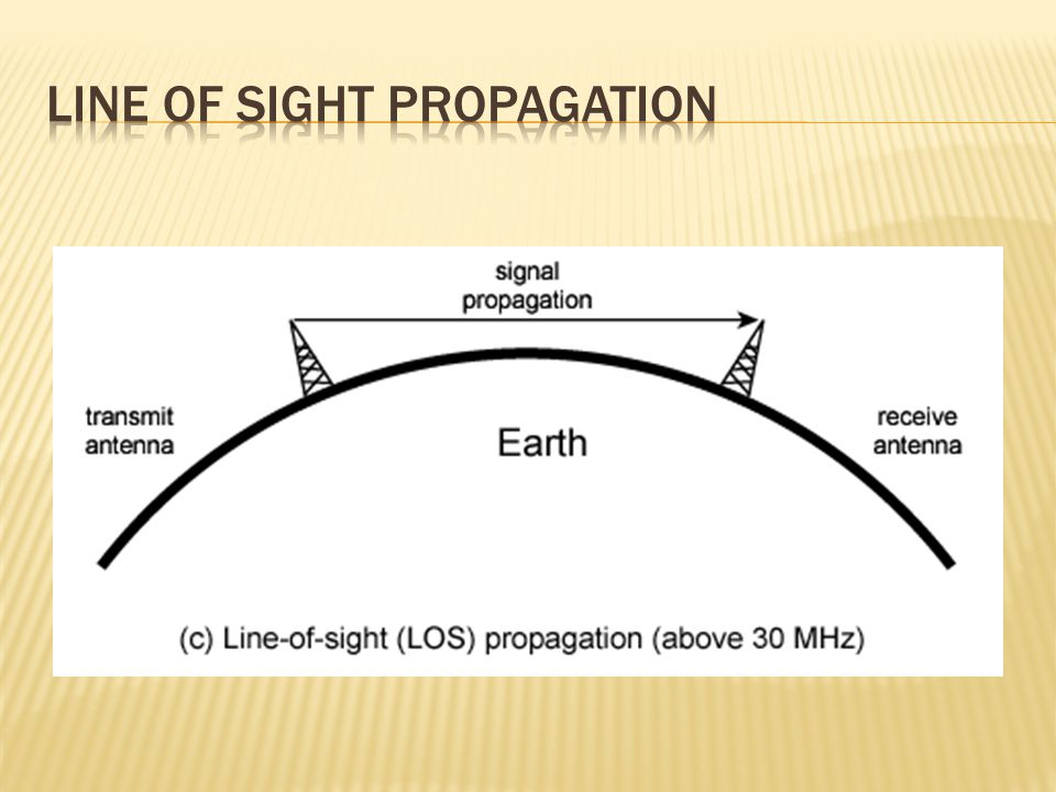Line of Sight Propagation