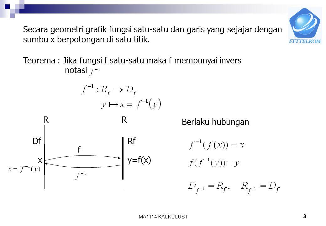 Secara geometri grafik fungsi satu-satu dan garis yang sejajar dengan