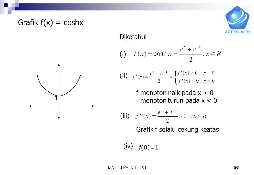 Grafik f(x) = coshx Diketahui (i) (ii) f monoton naik pada x > 0