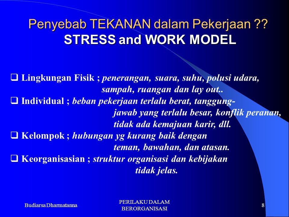 Penyebab TEKANAN dalam Pekerjaan STRESS and WORK MODEL