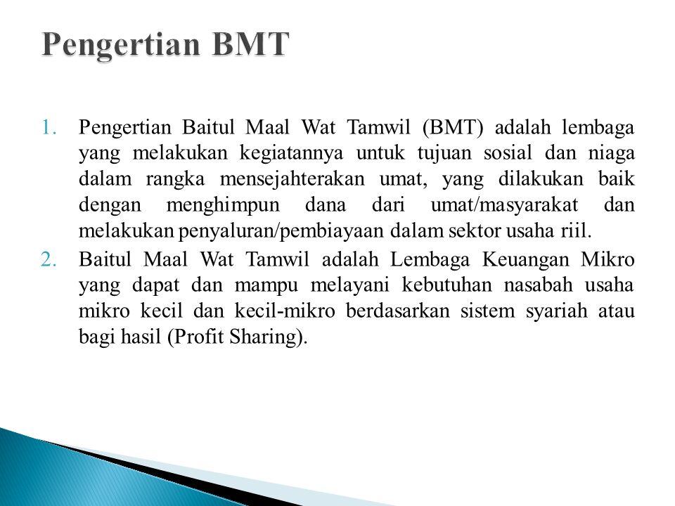 Pengertian BMT