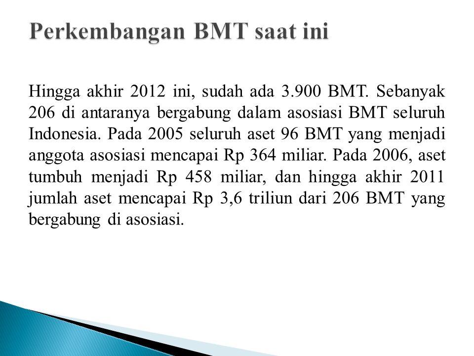 Perkembangan BMT saat ini