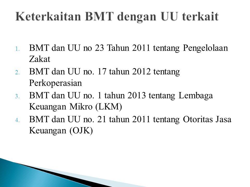 Keterkaitan BMT dengan UU terkait