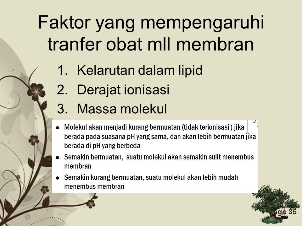 Faktor yang mempengaruhi tranfer obat mll membran