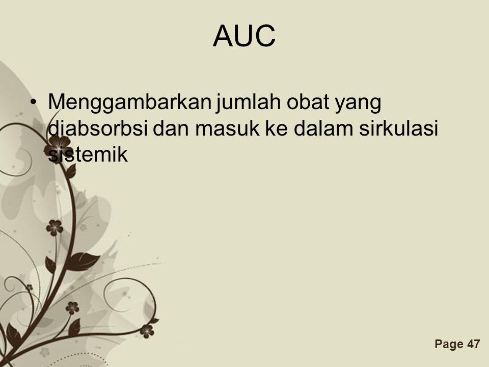 AUC Menggambarkan jumlah obat yang diabsorbsi dan masuk ke dalam sirkulasi sistemik