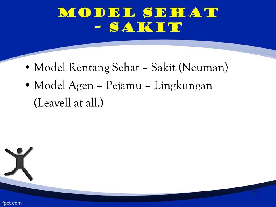 Model sehat – sakit Model Rentang Sehat – Sakit (Neuman) Model Agen – Pejamu – Lingkungan.