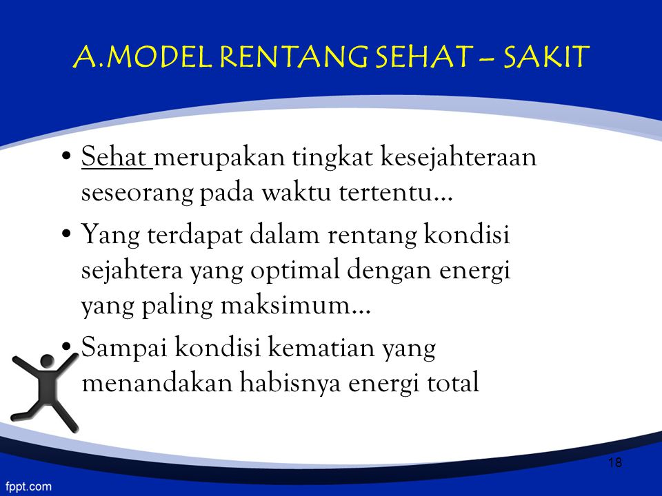 A.MODEL RENTANG SEHAT – SAKIT
