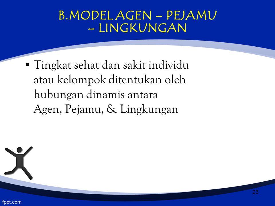 B.MODEL AGEN – PEJAMU – LINGKUNGAN
