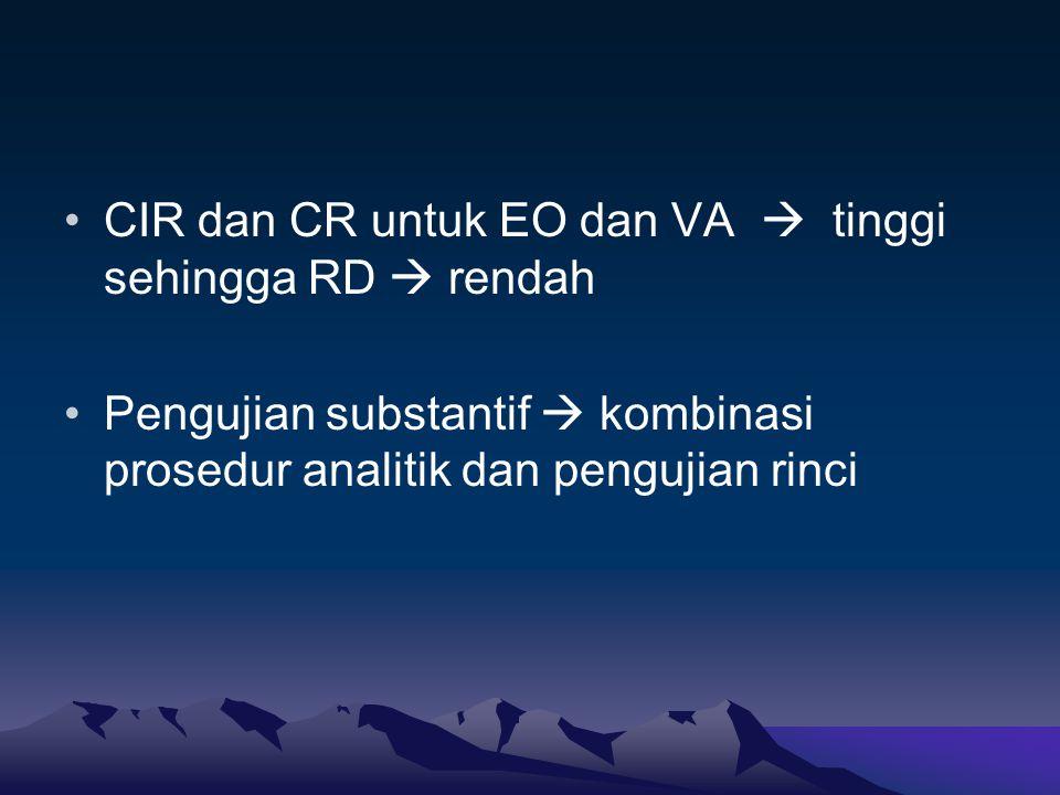 CIR dan CR untuk EO dan VA  tinggi sehingga RD  rendah