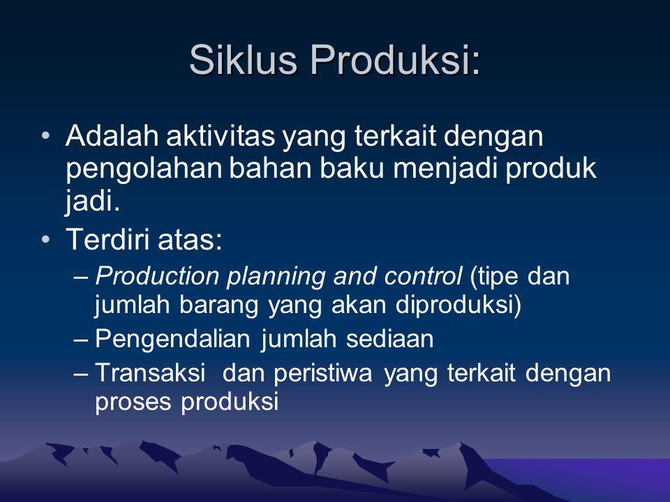 Siklus Produksi: Adalah aktivitas yang terkait dengan pengolahan bahan baku menjadi produk jadi. Terdiri atas: