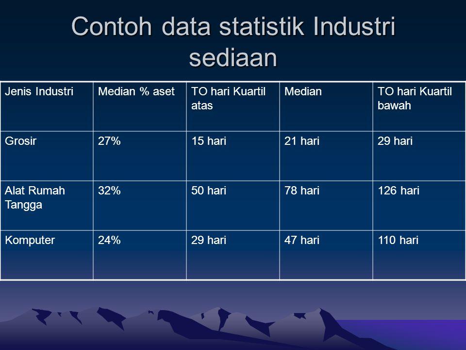 Contoh data statistik Industri sediaan