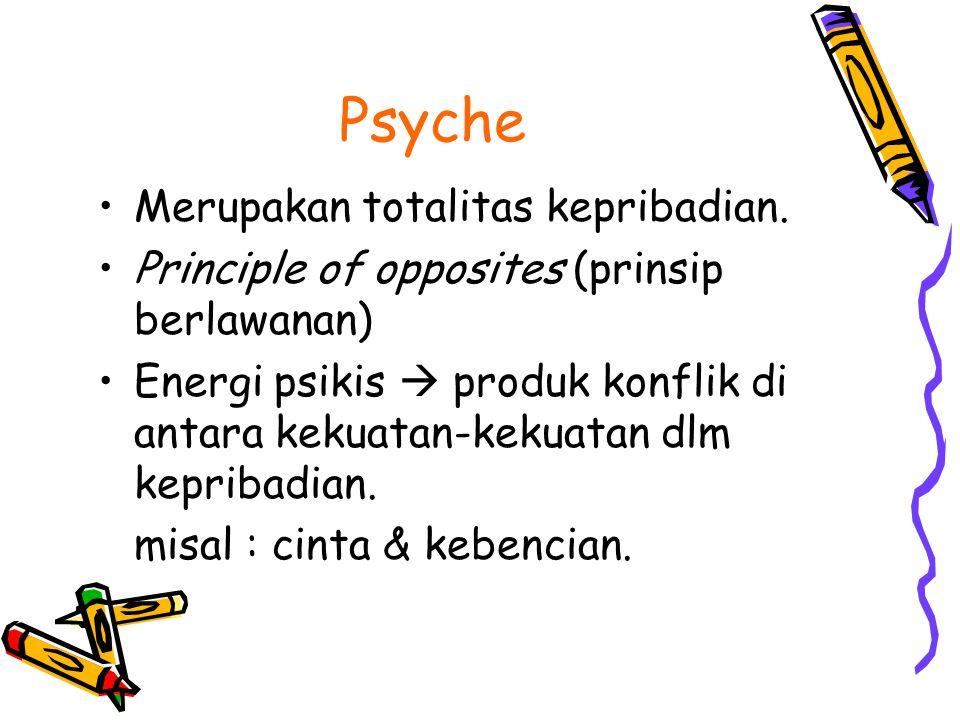 Psyche Merupakan totalitas kepribadian.