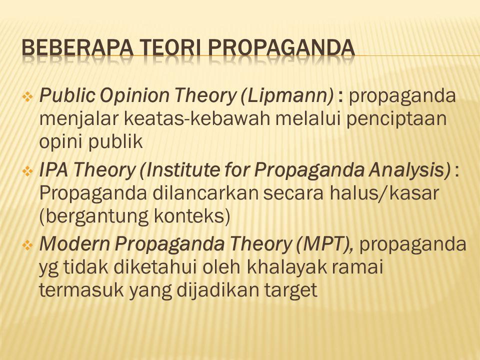 Beberapa teori propaganda