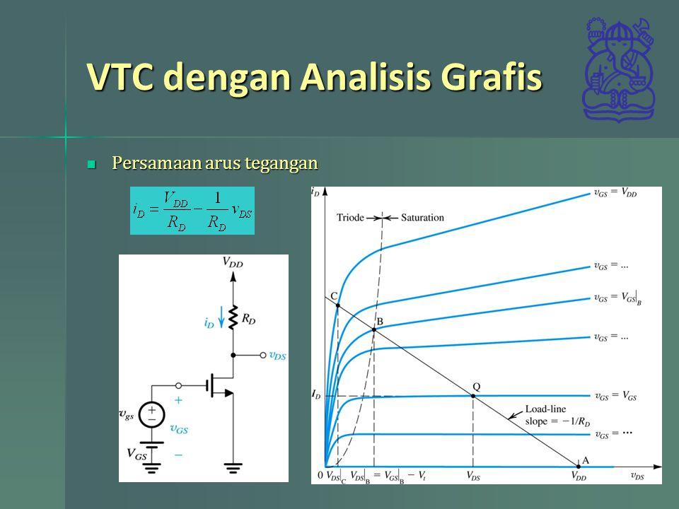 VTC dengan Analisis Grafis
