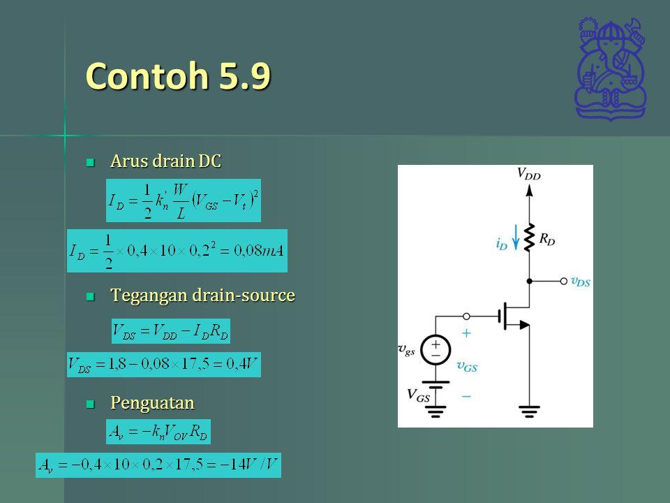 Contoh 5.9 Arus drain DC Tegangan drain-source Penguatan