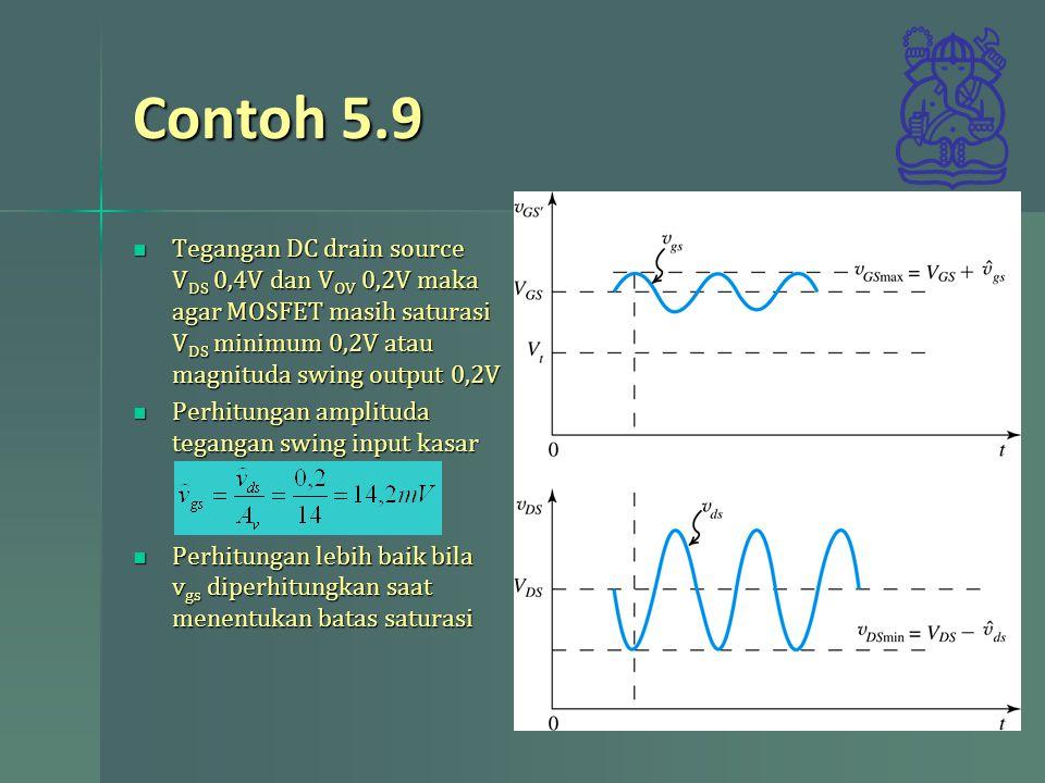 Contoh 5.9 Tegangan DC drain source VDS 0,4V dan VOV 0,2V maka agar MOSFET masih saturasi VDS minimum 0,2V atau magnituda swing output 0,2V.