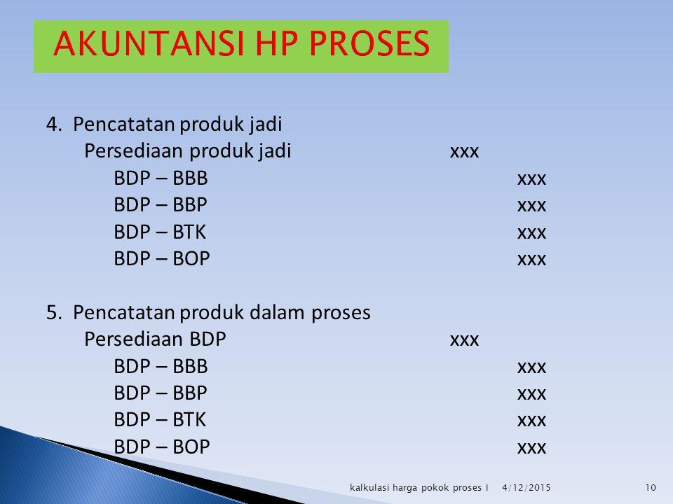 AKUNTANSI HP PROSES 4. Pencatatan produk jadi
