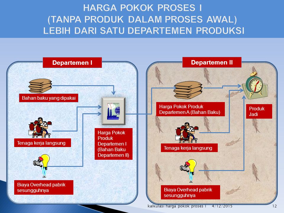 HARGA POKOK PROSES I (TANPA PRODUK DALAM PROSES AWAL) LEBIH DARI SATU DEPARTEMEN PRODUKSI