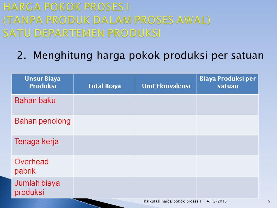 Biaya Produksi per satuan