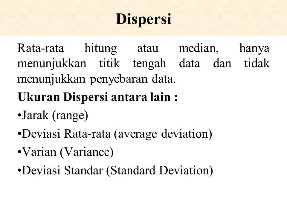 Dispersi Rata-rata hitung atau median, hanya menunjukkan titik tengah data dan tidak menunjukkan penyebaran data.