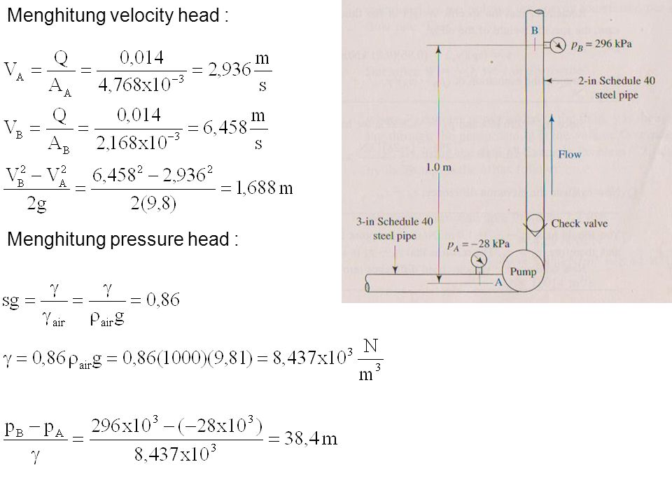 Menghitung velocity head :