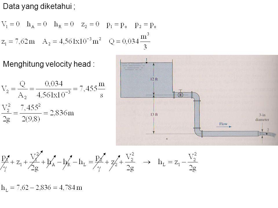 Data yang diketahui ; Menghitung velocity head :