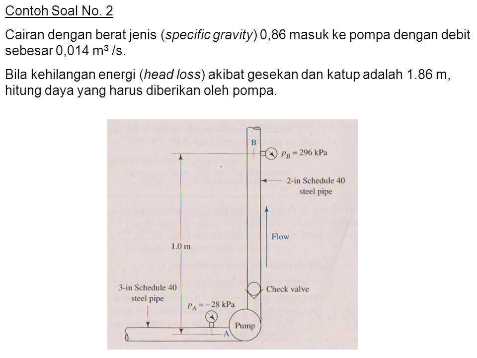 Contoh Soal No. 2 Cairan dengan berat jenis (specific gravity) 0,86 masuk ke pompa dengan debit sebesar 0,014 m3 /s.