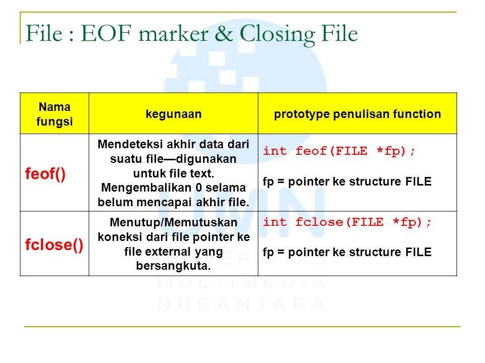 File : EOF marker & Closing File