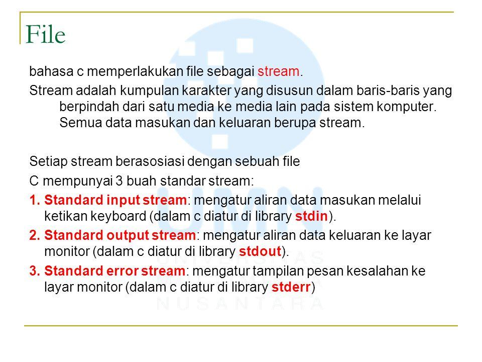 File bahasa c memperlakukan file sebagai stream.