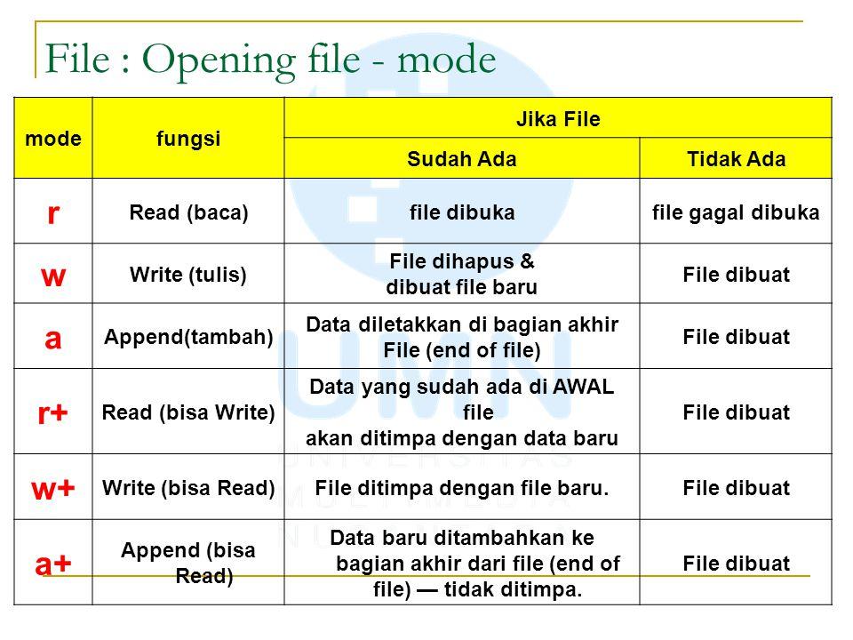 File : Opening file - mode