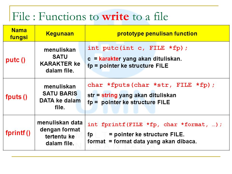 File : Functions to write to a file