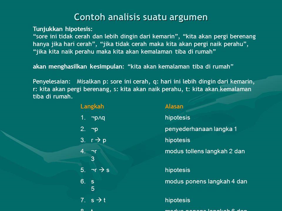 Contoh analisis suatu argumen