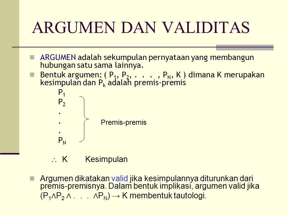 ARGUMEN DAN VALIDITAS ARGUMEN adalah sekumpulan pernyataan yang membangun hubungan satu sama lainnya.