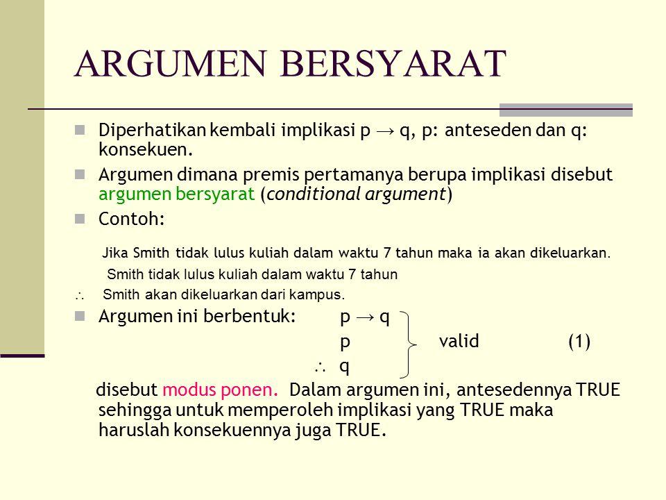 ARGUMEN BERSYARAT Diperhatikan kembali implikasi p → q, p: anteseden dan q: konsekuen.
