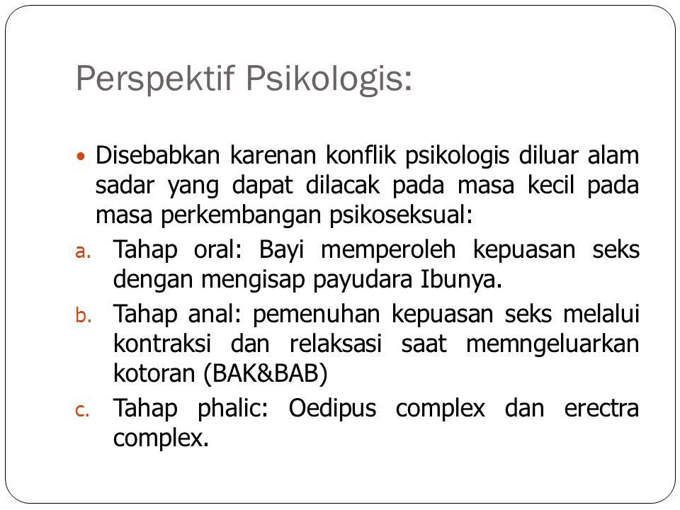 Perspektif Psikologis: