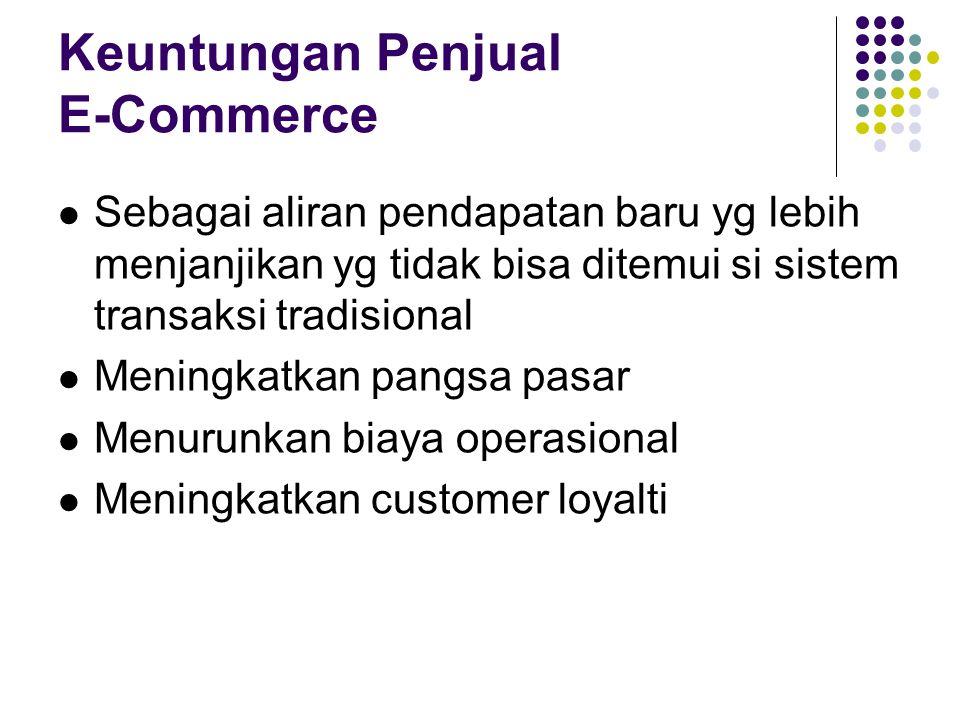 Keuntungan Penjual E-Commerce