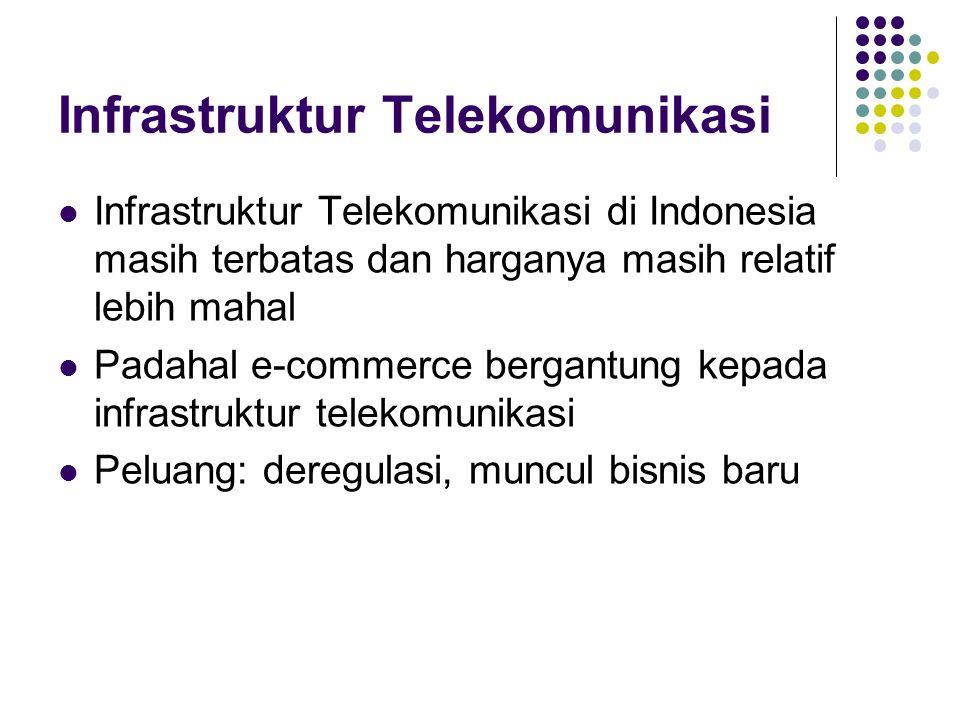 Infrastruktur Telekomunikasi