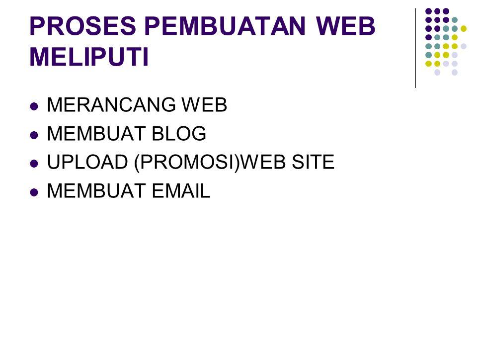PROSES PEMBUATAN WEB MELIPUTI