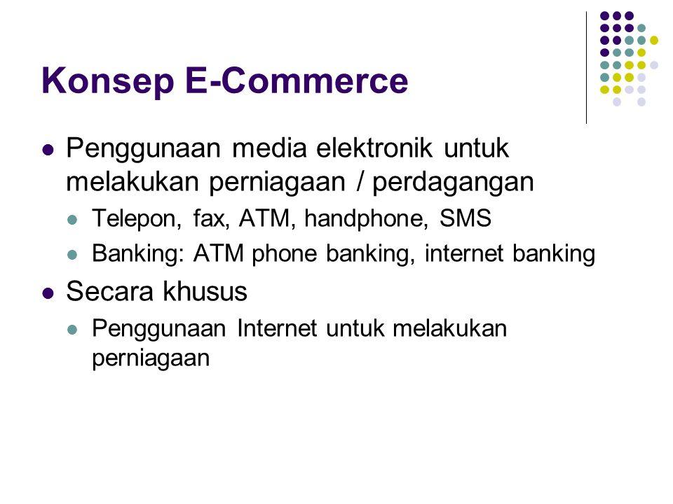 Konsep E-Commerce Penggunaan media elektronik untuk melakukan perniagaan / perdagangan. Telepon, fax, ATM, handphone, SMS.