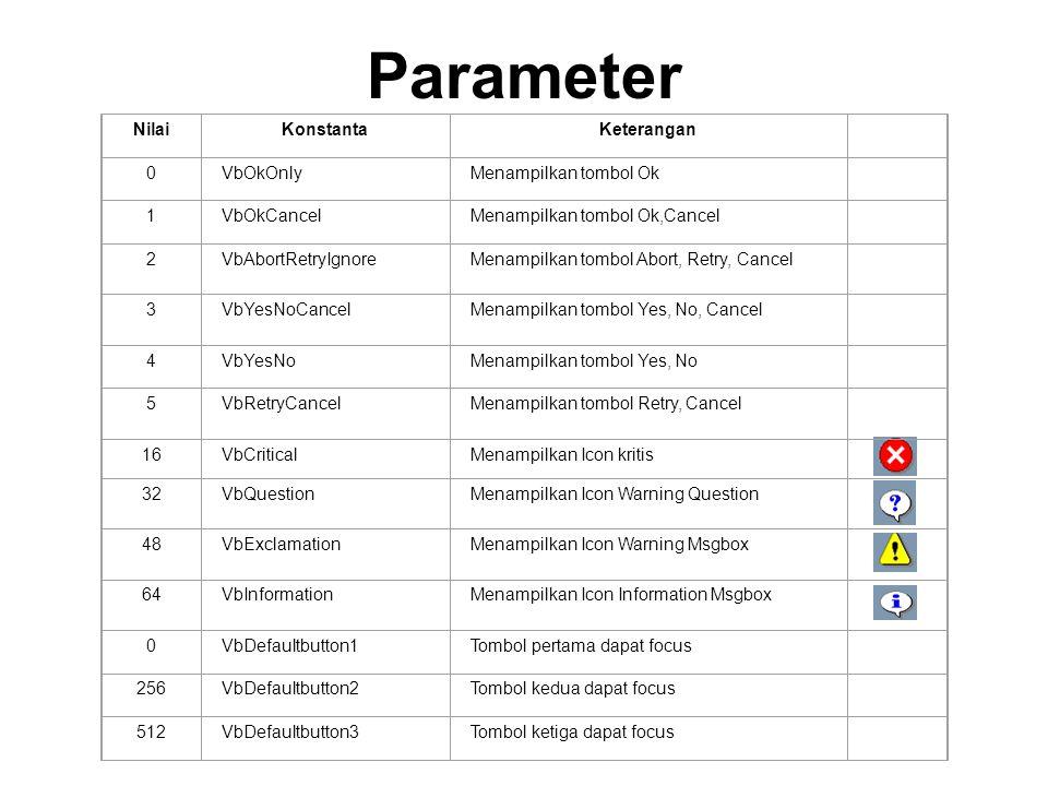 Parameter Nilai Konstanta Keterangan VbOkOnly Menampilkan tombol Ok 1
