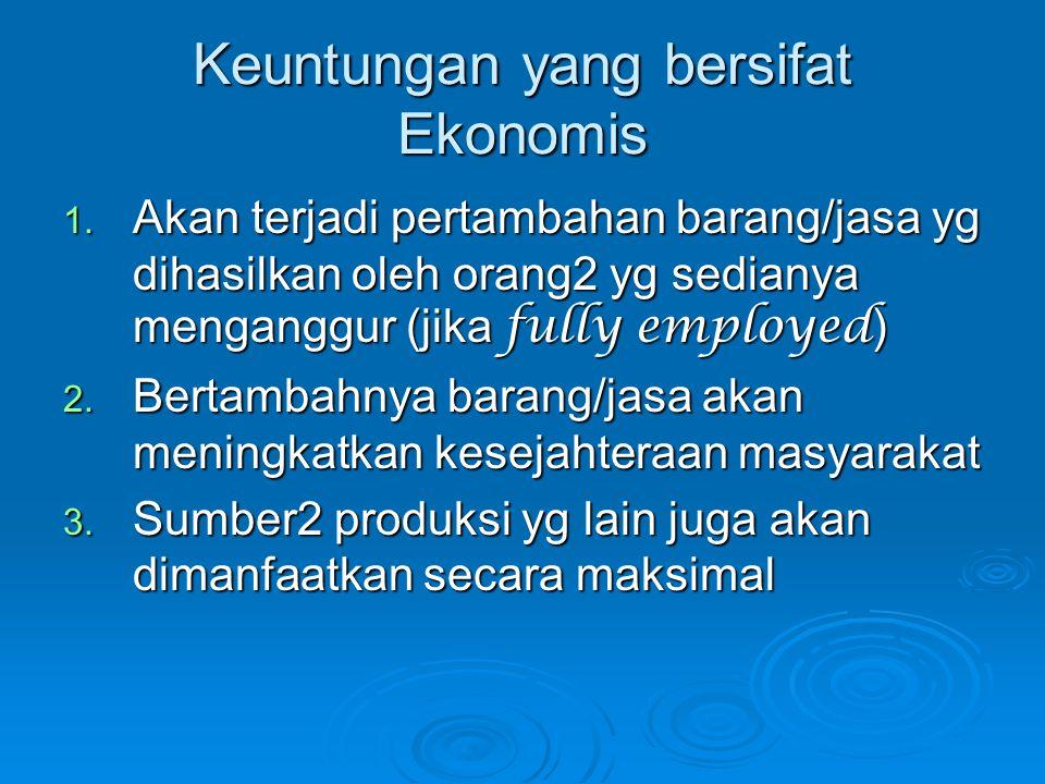 Keuntungan yang bersifat Ekonomis