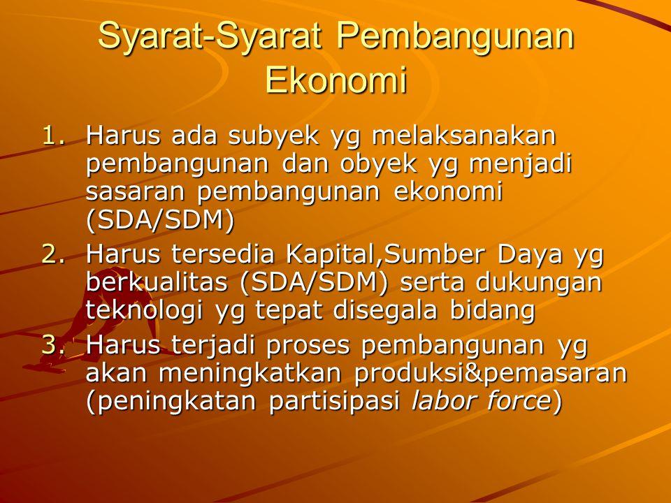 Syarat-Syarat Pembangunan Ekonomi