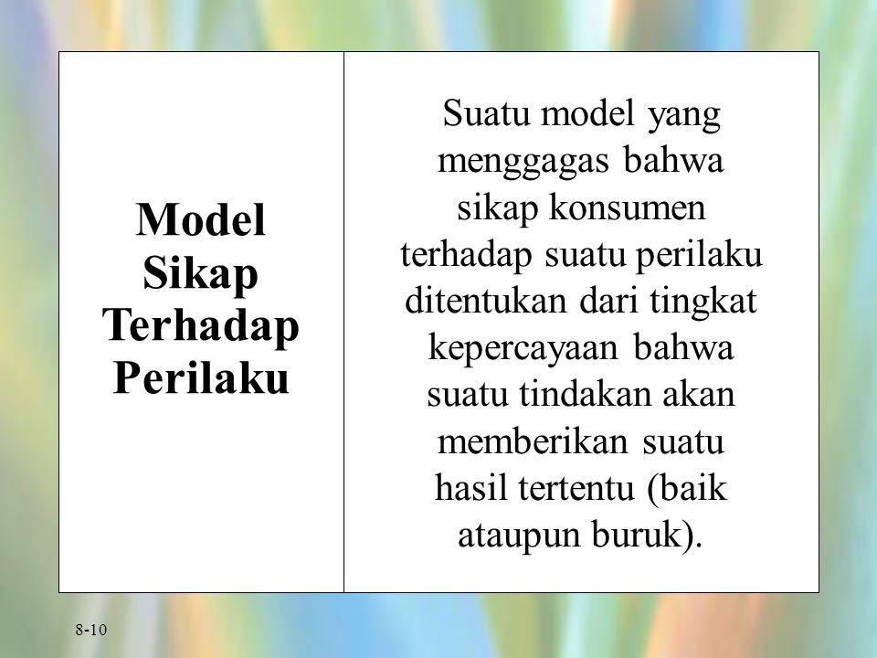 Model Sikap Terhadap Perilaku