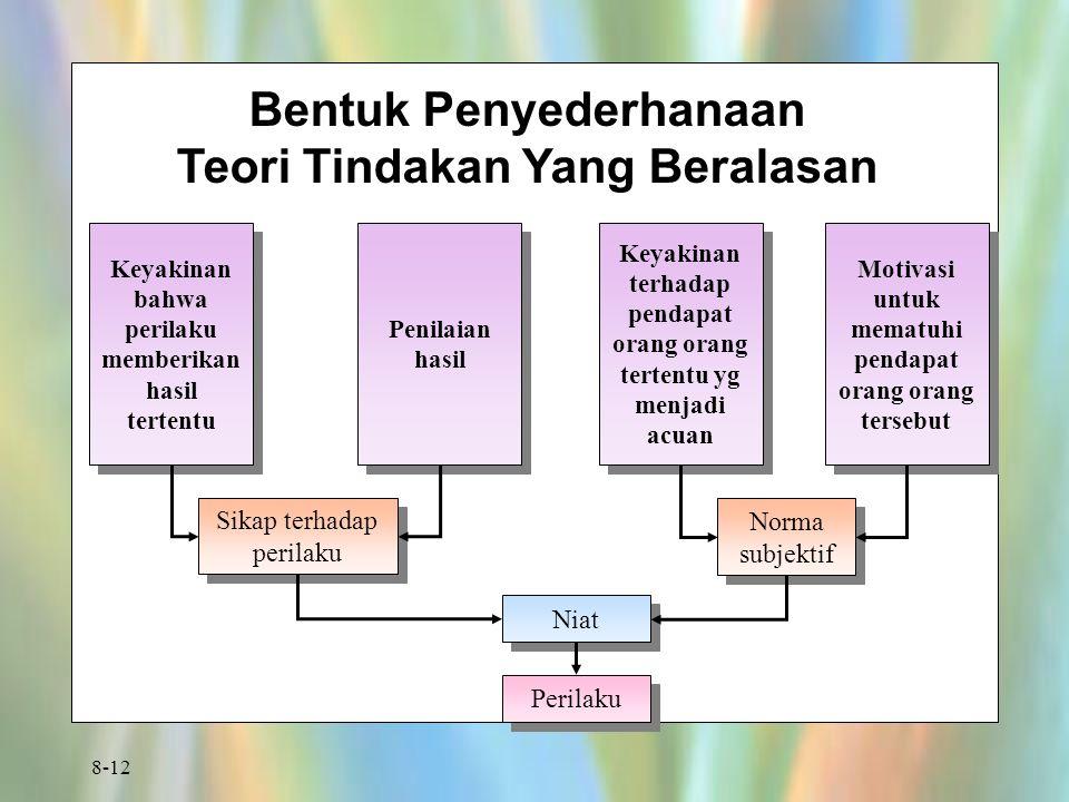 Bentuk Penyederhanaan Teori Tindakan Yang Beralasan
