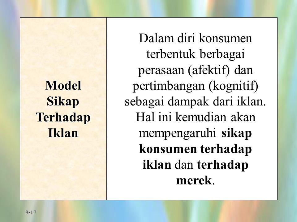 Model Sikap Terhadap Iklan