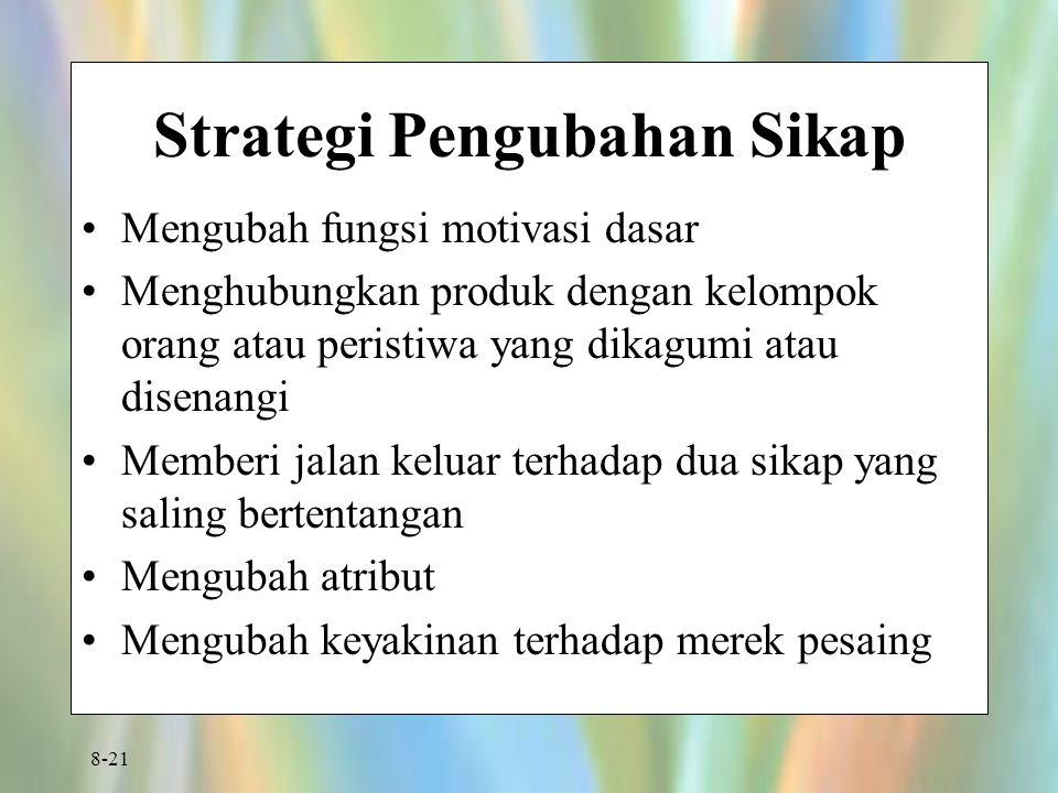 Strategi Pengubahan Sikap