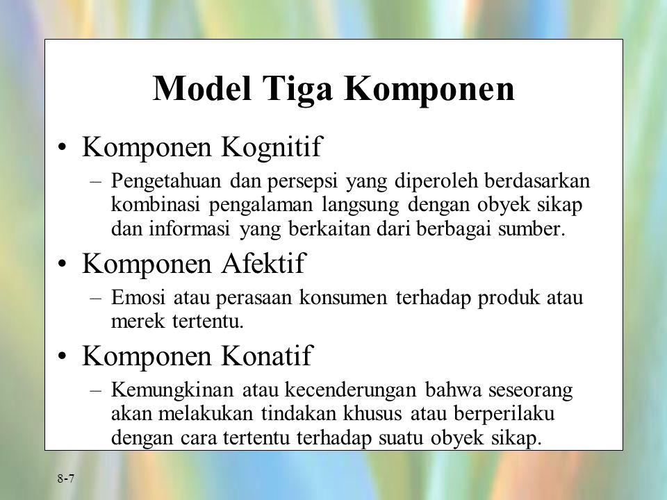 Model Tiga Komponen Komponen Kognitif Komponen Afektif